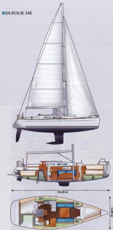 Alquiler de barcos Dufour Dufour 34 E Performance enAgde en Samboat