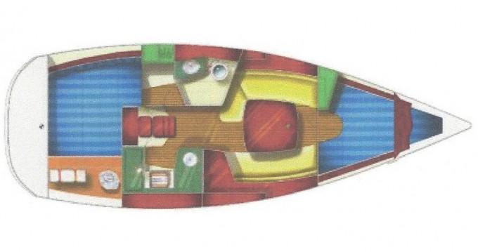Jeanneau Sun Odyssey 32 entre particulares y profesional Fethiye