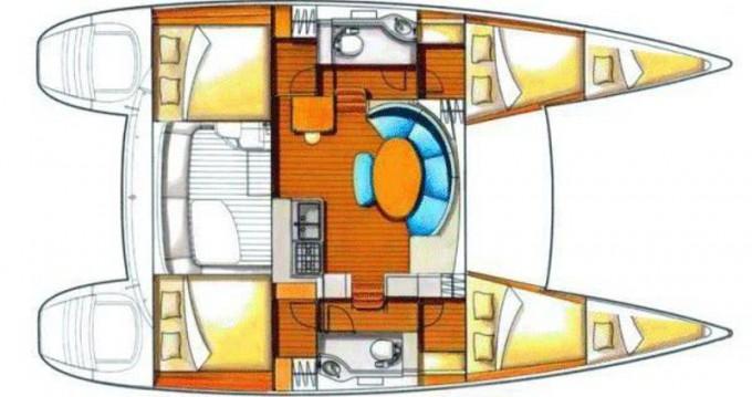 Catamarán para alquilar Sant Antoni de Portmany al mejor precio