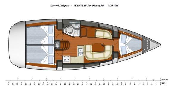 Jeanneau Sun Odyssey 36i entre particulares y profesional Kortgene
